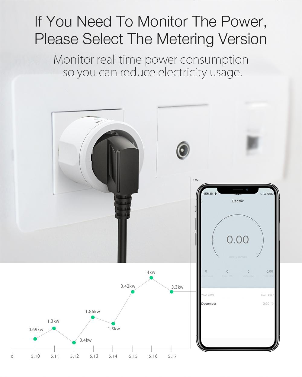 Blitzwolf BW-SHP10 smart socket